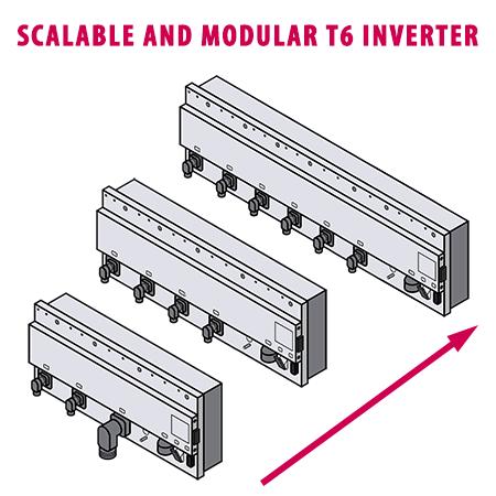 Scalabilità e modularità del KEB COMBIVERT T6 APD