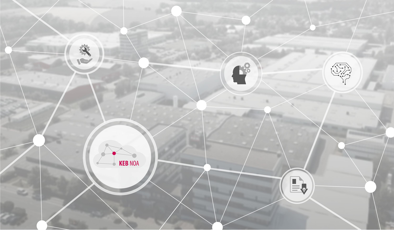 Sede KEB Barntrup sullo sfondo, icone con rete interconnessione, logo KEB NOA